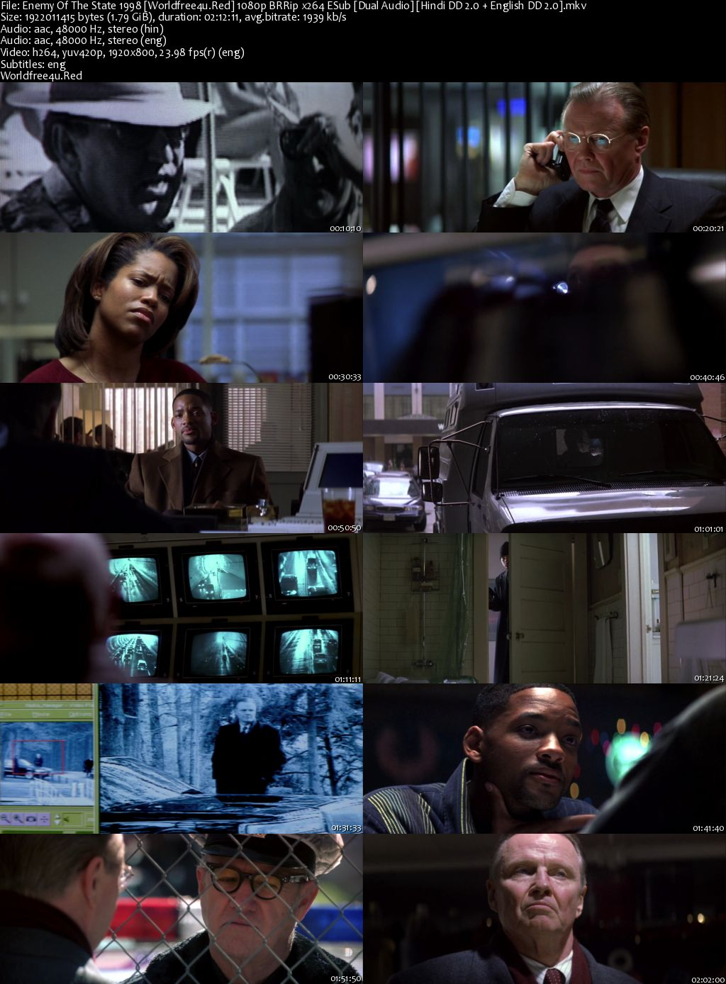 Enemy Of The State 1998 BRRip 1080p Dual Audio