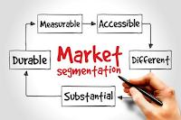 Pengertian Segmentasi Pasar, Tujuan, Syarat, Dasar, Pola, Tingkat, dan Manfaatnya