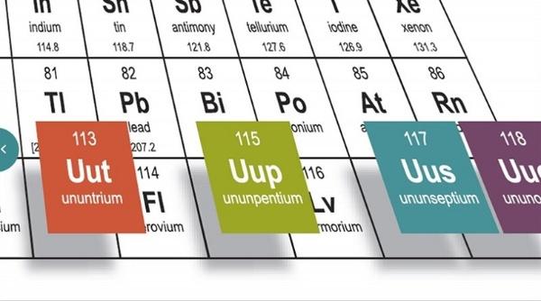 Aprueban cuatro nuevos elementos de la Tabla Periódica