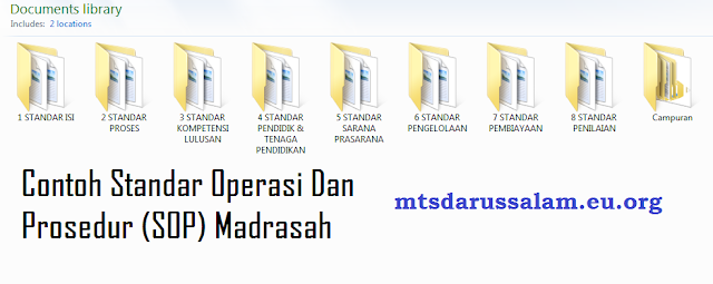 Contoh Standar Operasi Dan Prosedur (SOP) Madrasah
