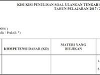 Kisi Kisi UTS PLH Kelas 6 Semester 1/ Ganjil