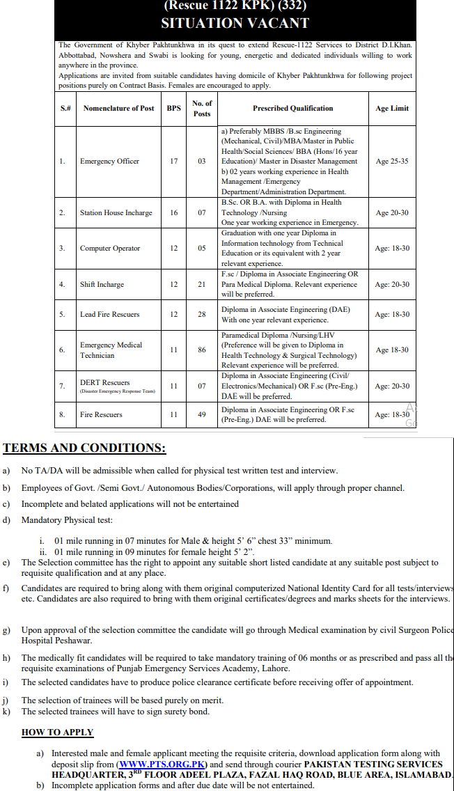 Jobs in Rescue 1122, Rescue 1122 Jobs 2019 July Application Form