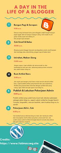 """alt=""""infografis"""" alt=""""full time blogger"""" alt=""""fatima coeg"""""""