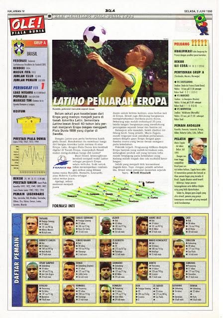 BRASIL WORLD CUP 1998 TEAM PROFILE
