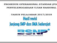 DOWNLOAD POS USBN SMP/MTs SMA/MA DAN SMK  TAHUN 2018