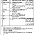 ministry of agriculture Bangladesh MOA job circular 2019। newbdjobs.com