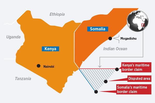 <ICC Emboldens Somalia against Kenya on Maritime dispute