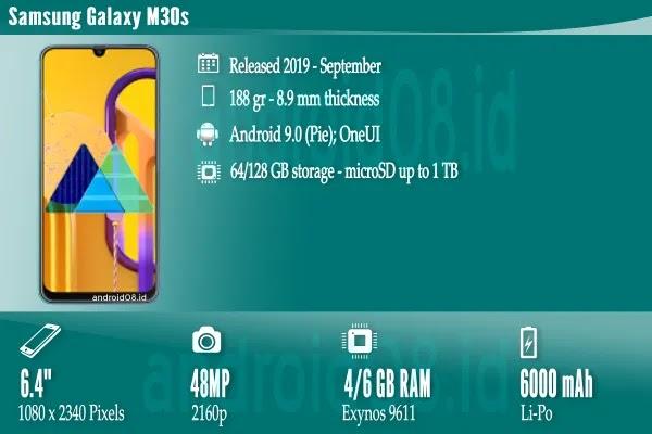 Spesifikasi Samsung Galaxy M30s