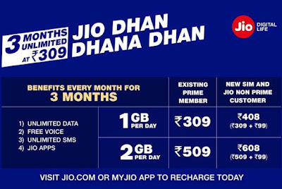 Jio Dhan Dhana Dhan Offer - Get 3 months free services