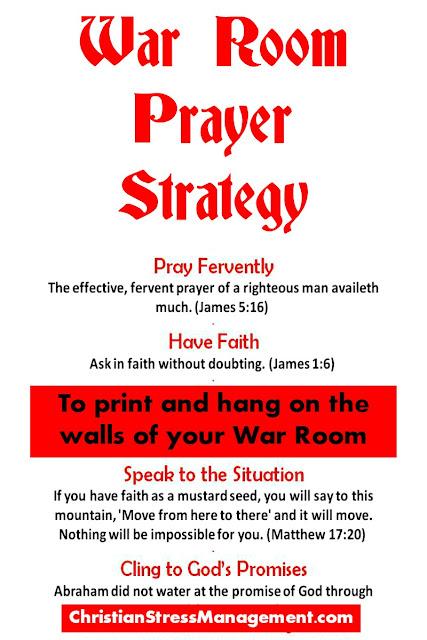 War Room Prayer Strategy Printable