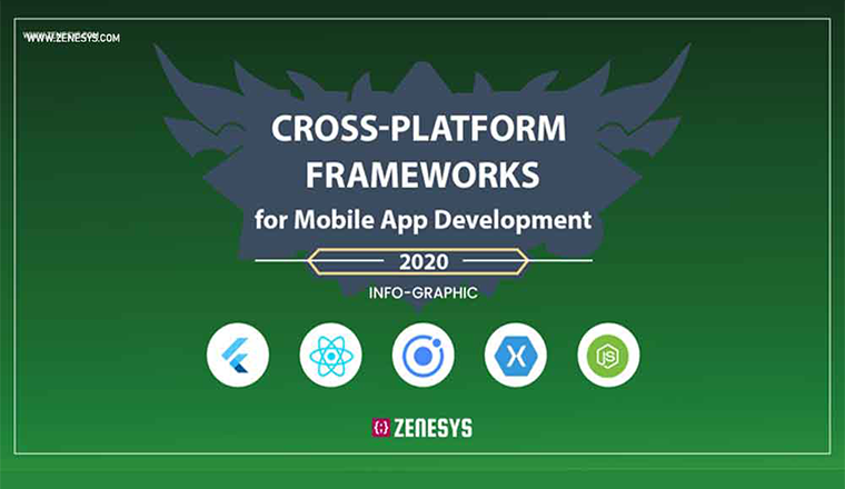 Top Cross-Platform App Development Frameworks #infographic