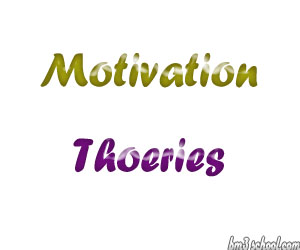 Motivation Theories: Maslow's Hierarchy of Needs