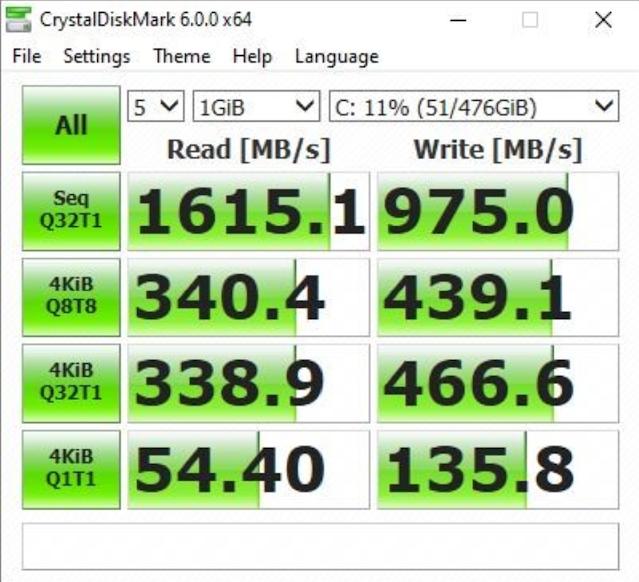 benchmark asus vivobook s14 s433