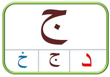 اختيار الحرف المطابق