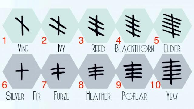 Διαλέξτε ένα αρχαίο κέλτικο σύμβολο