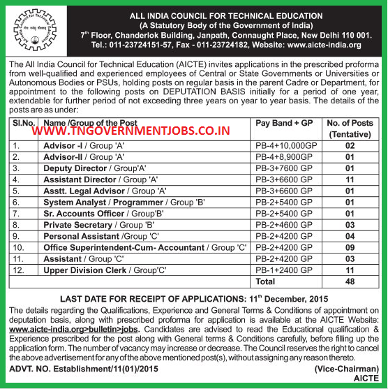 Applications are invited for various postings in AICTE New Delhi under deputation basis appointment