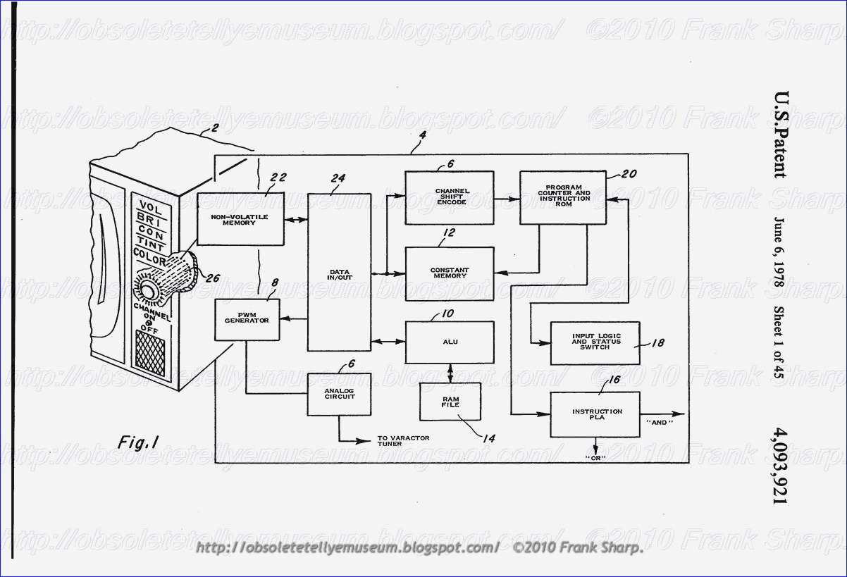 Obsolete Technology Tellye Grundig Super Color 30