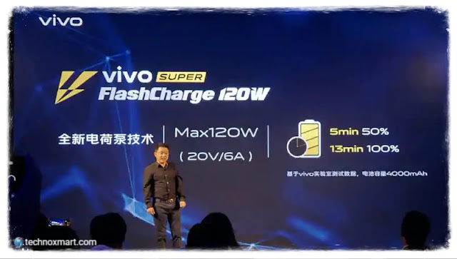 Vivo Super FlashCharge Technology To Give 55W Output On New Upcoming iQoo 5G Flagship Smartphone