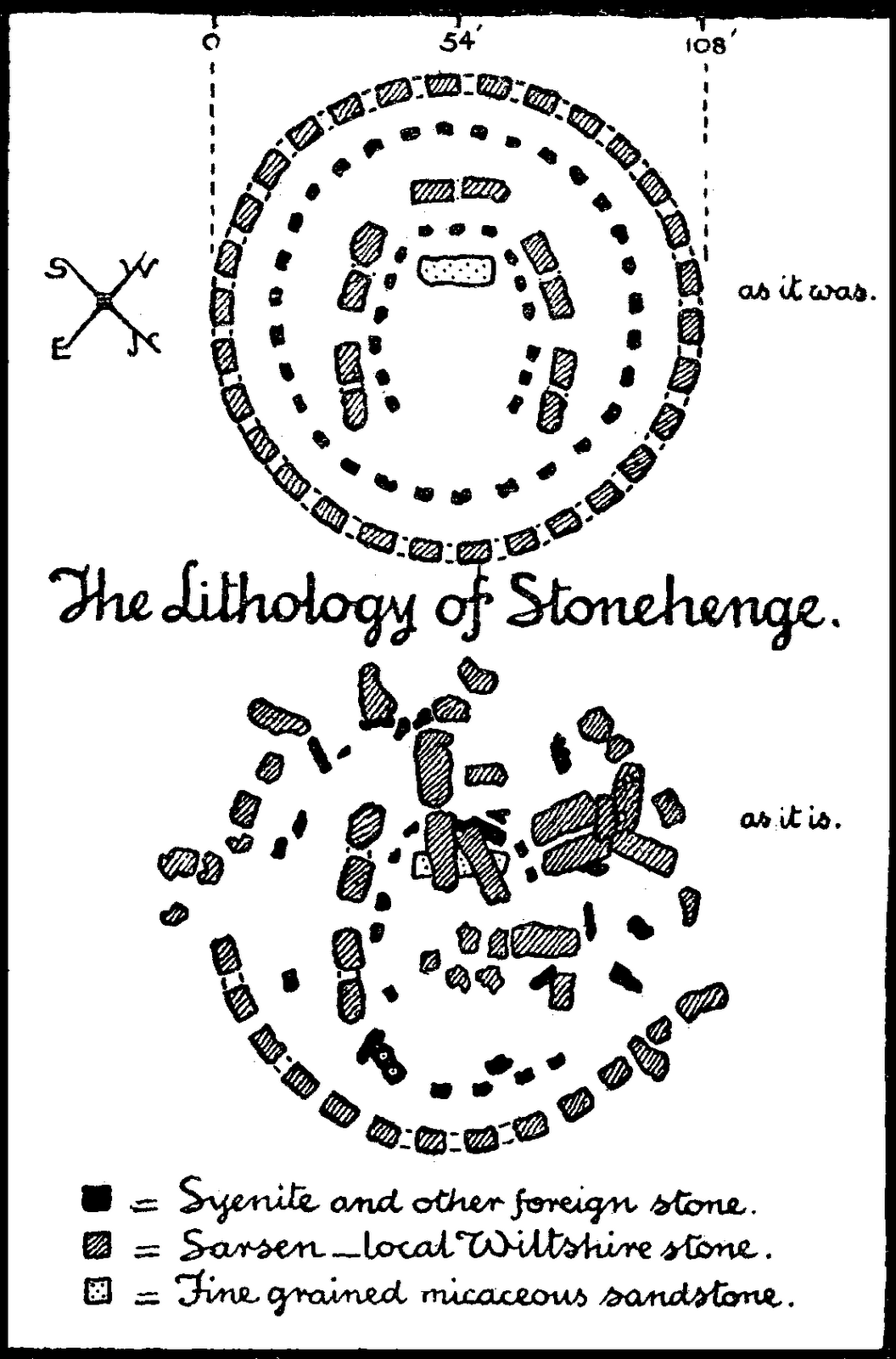 Know About It Stonehenge