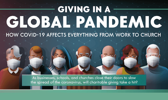 Giving in a Global Pandemic #infographic