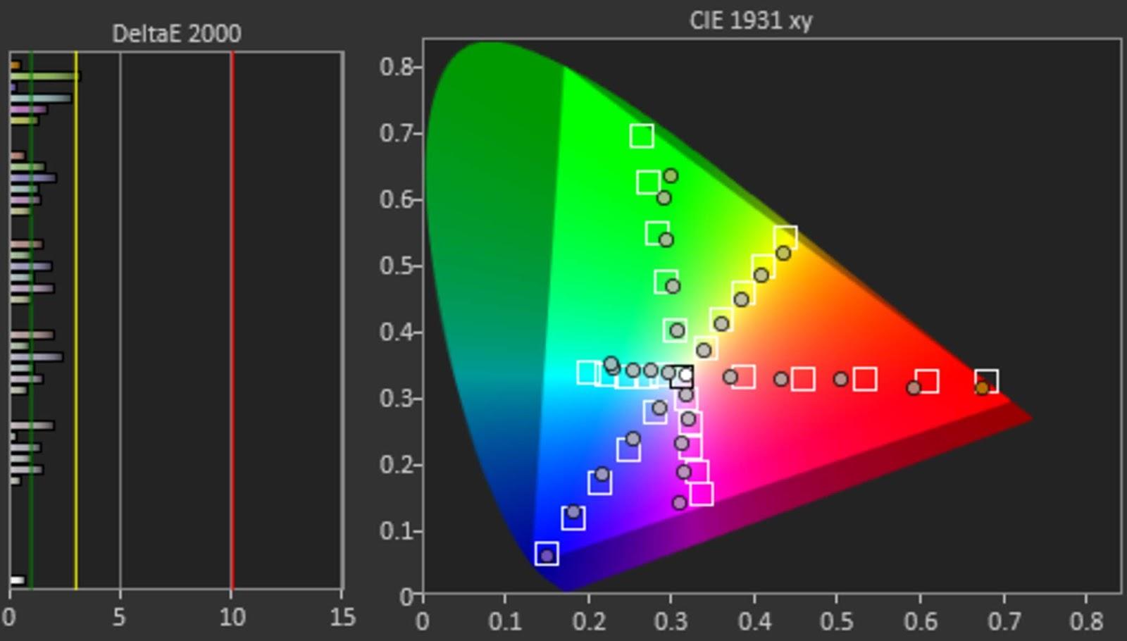 Gama de colores del Samsung Q70T