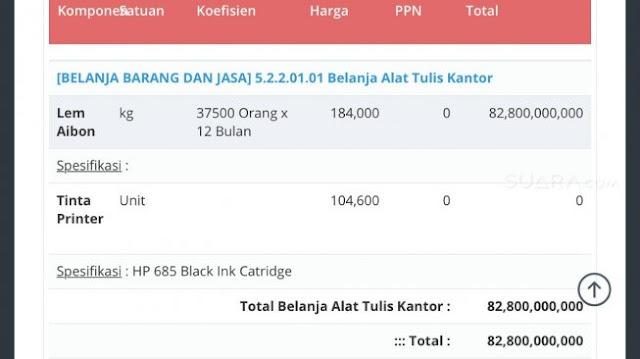 Anggaran Rp 82 M untuk Beli Lem Aibon, Disdik DKI Suplai 2 Kaleng per Murid?
