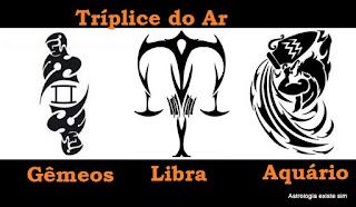 ar astrologia