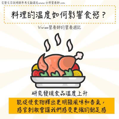 台灣營養師Vivian【食事趨勢】無法控制進食量?也許是因為你選錯了餐盤的大小、顏色與食物溫度