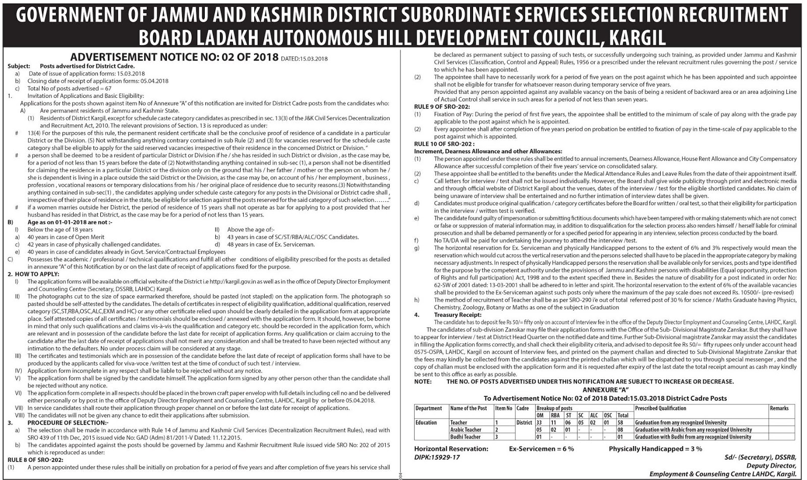 LAHDC Kargil Recruitment 2018 for 67 Teacher Posts