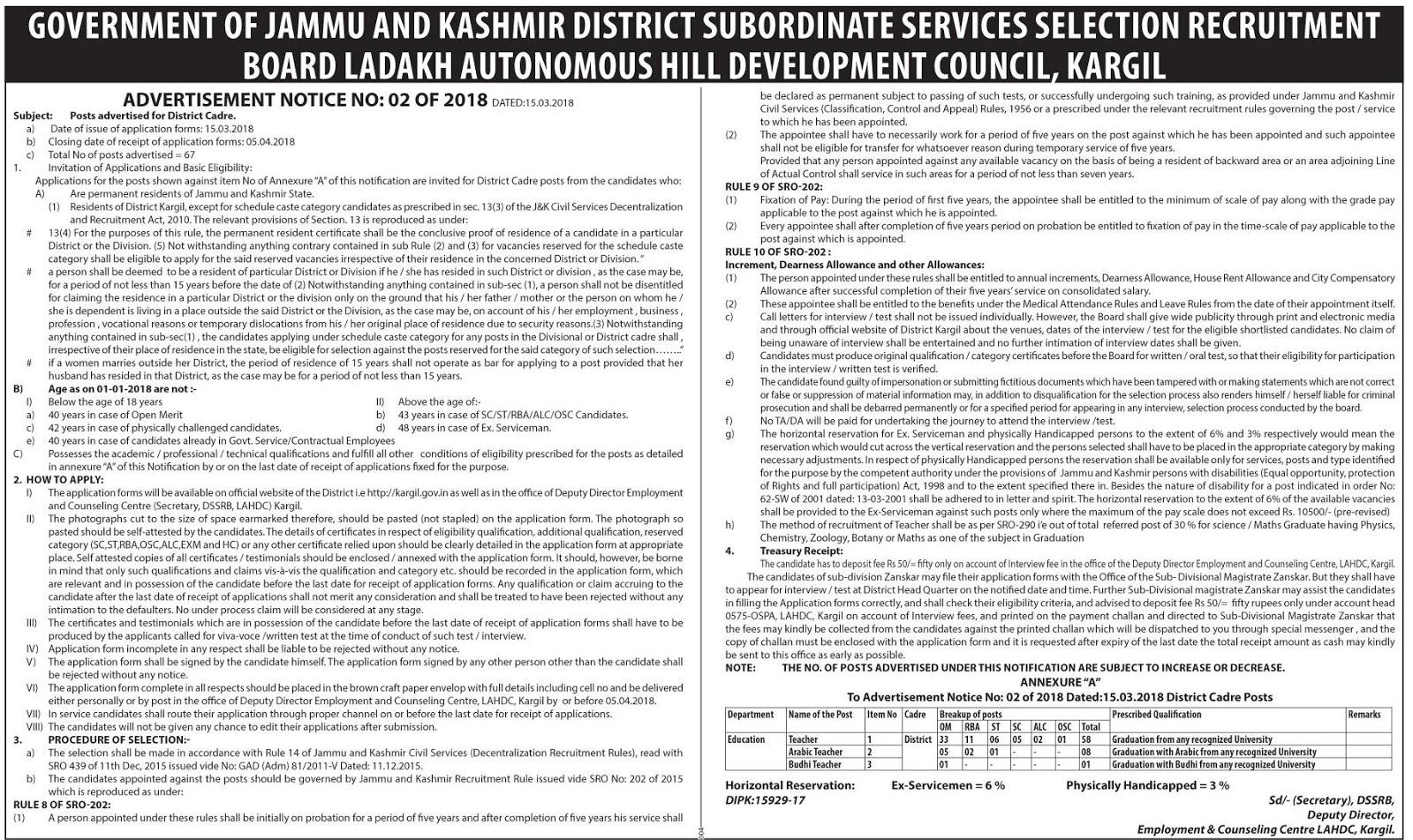 LAHDC Kargil Recruitment 2018 for 67 Teacher Posts