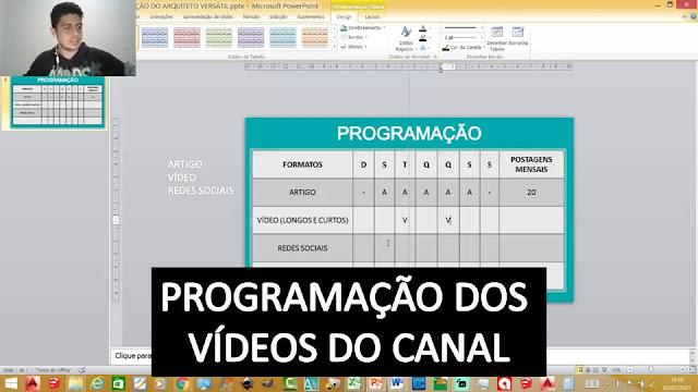 Programação dos Vídeos do Canal