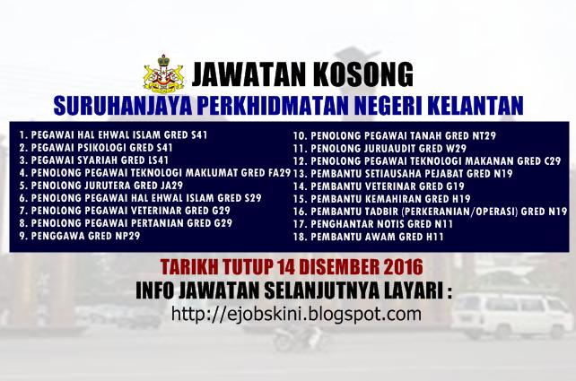 Jawatan Kosong SPN Kelantan