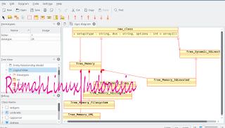 Aplikasi pembuat Flowchart dan Diagram terbaik |Belajar Linux Otodidak|Blog Linux Indonesia|Software Flowchart dan Pembuatan Diagram Terbaik|Aplikasi Flowchart dan Pembuatan Diagram Terbaik|Ayo Pakai OpenSource|Linux Untuk Pemula