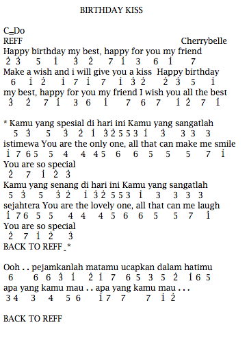 Not Angka Pianika Lagu Cherrybelle Birthday Kiss