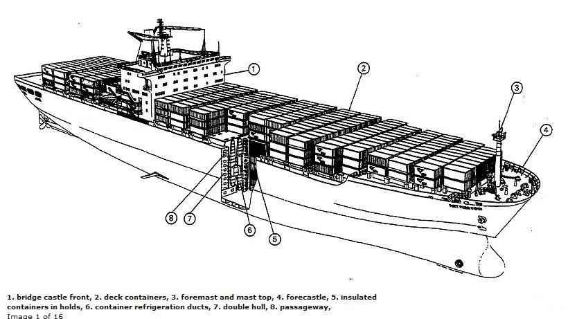 Canal do Porto de Santos: Detalhes: containers