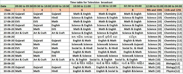 HOME LEARNING TIME TABLE OF DD GIRNAR FOR ALL GUJARAT STUDENT