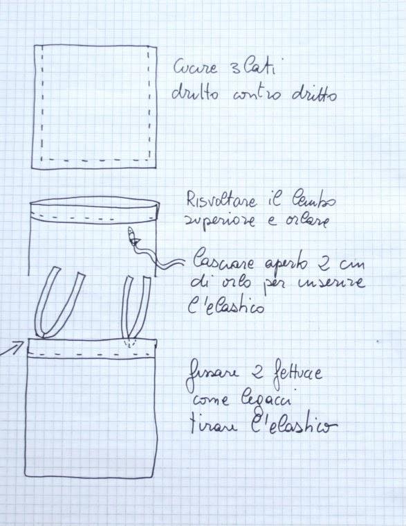 Stunning Cucire Cuscini Sedie Cucina Pictures - Embercreative.us ...