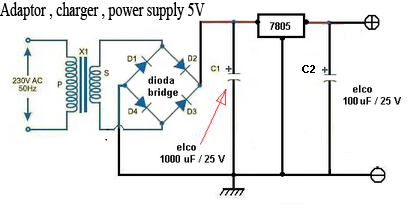 wiring diagram for car: Adapter power supply and charger