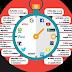 Menyaring Informasi di Media Sosial