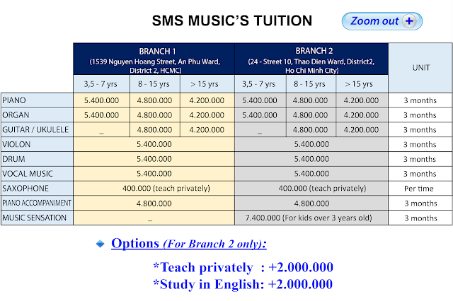 SMS Music's Tuition