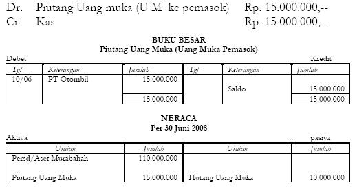 Akuntansi Murabahah Uang Muka 3