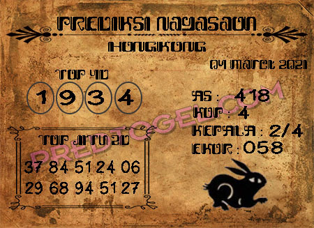 Prediksi Nagasaon Hk Kamis 04 Maret 2021