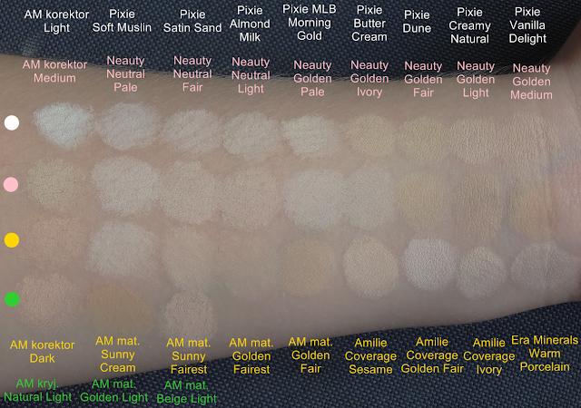 Swatche jasnych podkładów mineralnych (Annabelle, Amilie, Neauty, Pixie) część II
