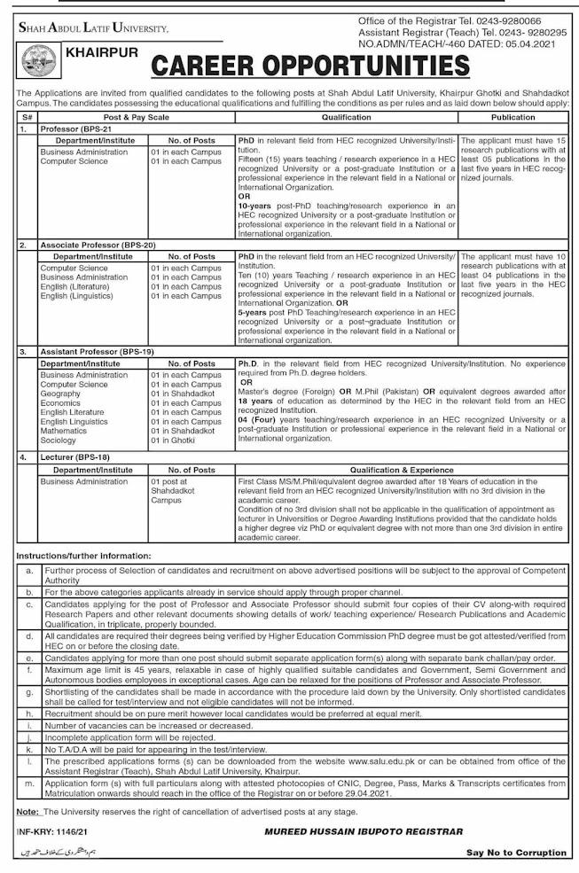 Shah Abdul Latif University Jobs 2021 Advertisement