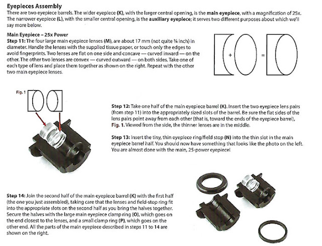 Assembly instructions for the 17 mm Galileoscope eyepiece (Source: Explore Scientific)