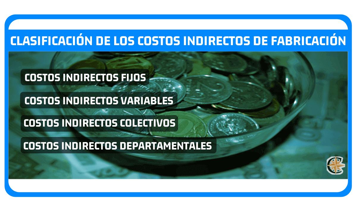 clasificacion de los costos indirectos de fabricacion