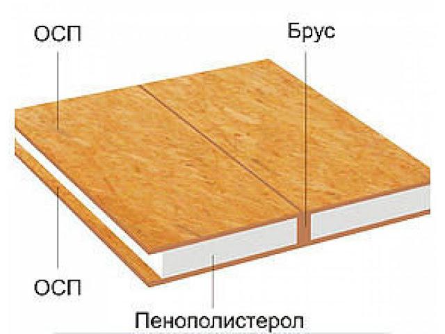Купить дом сип панели в Крыму