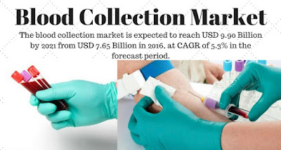 Blood Collection Market worth 9.90 Billion USD by 2021