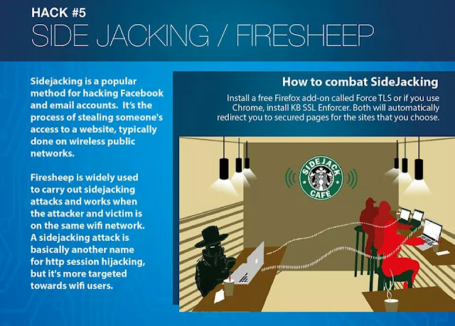 5 Side Jacking/Firesheep