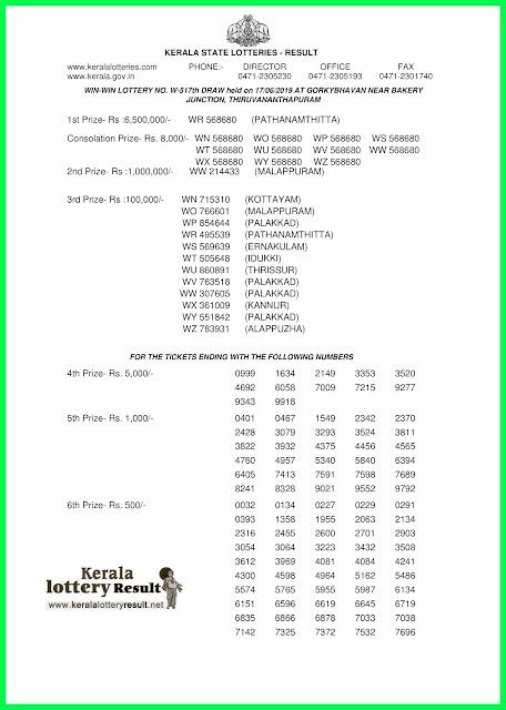 Kerala Lottery Results Win Win Lottery Results 17-06-2019 W-517 www.keralalotteryresult.net